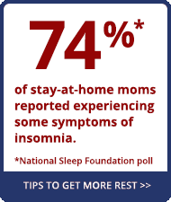 74% of stay-at-home moms reported experiencing some symptoms of insomnia.