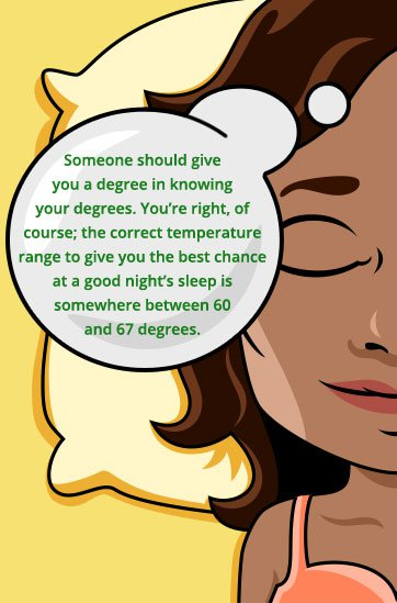 Having your sleeping environment in a comfortable temperature range can affect your sleep.
