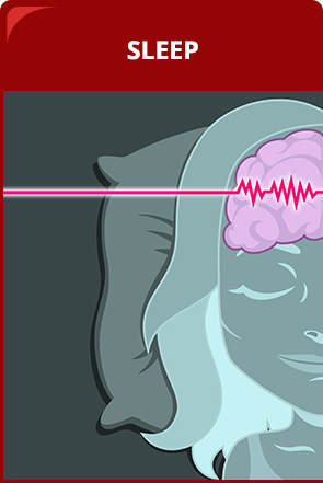 Your brain's sleep system may not be able to overcome your wake system.